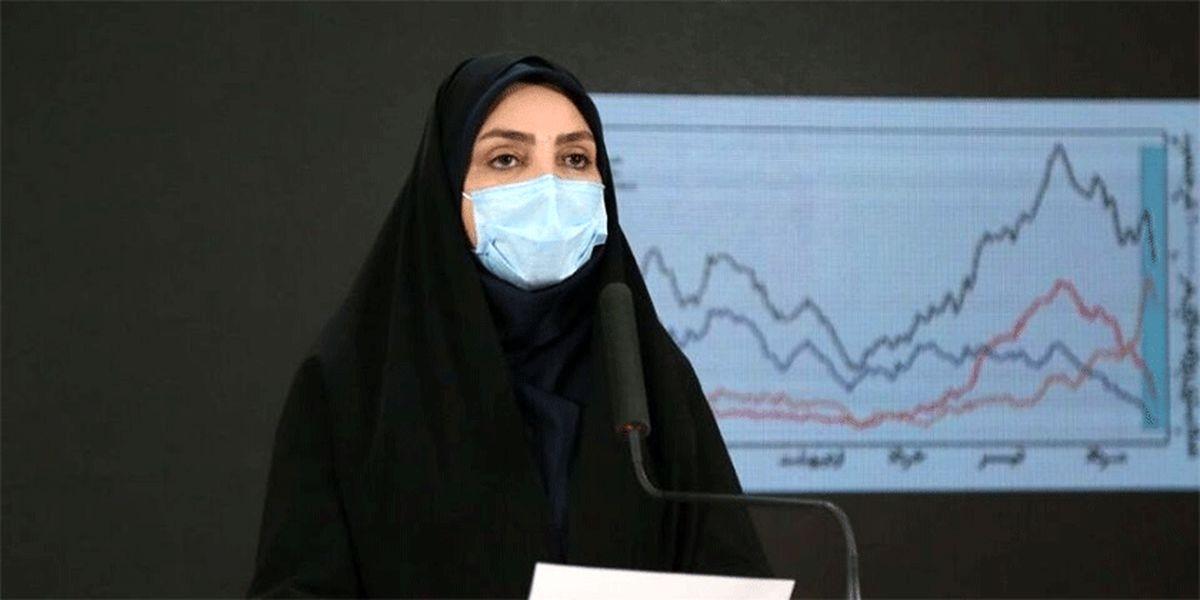 سادات لاری: مدیریت کرونا موضوعی فرا وزارتخانهای است